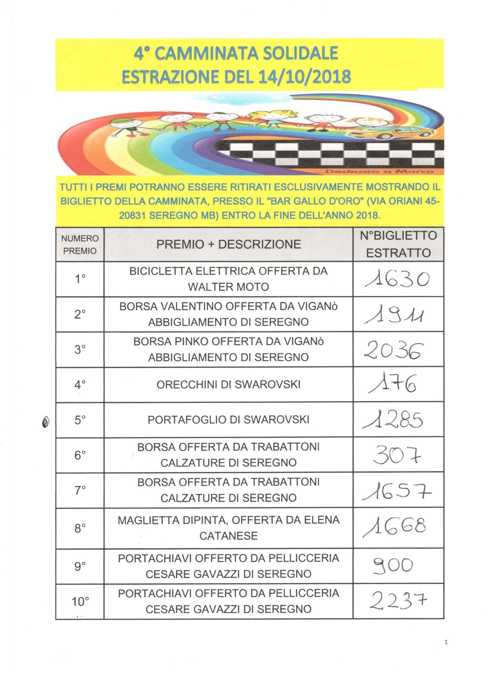 4° CAMMINATA SOLIDALE ESTRAZIONE DEL 14/10/2018